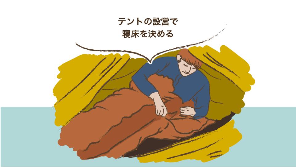 テントの設営で寝床を決める