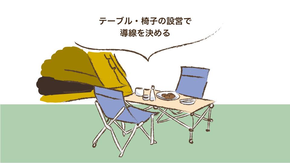 テーブル・椅子の設営で導線を確保